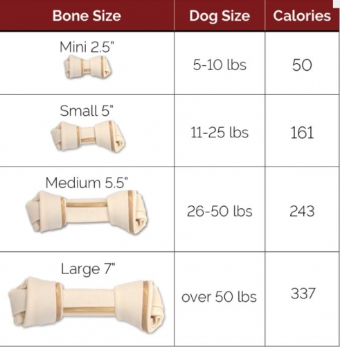 Smartbones Holistic Grain-Free Chews