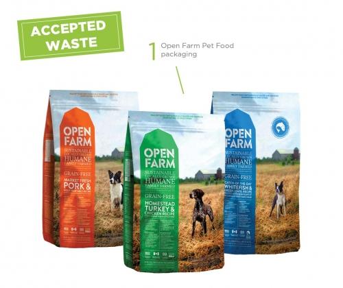 Open Farm Sales!