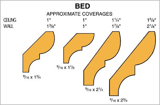 Bed Moulding