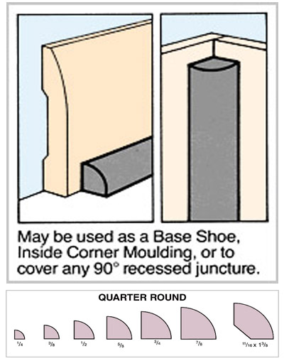 QUARTER ROUND MOULDING