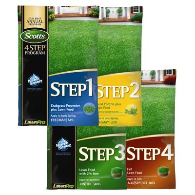 Scotts 4 Step Program